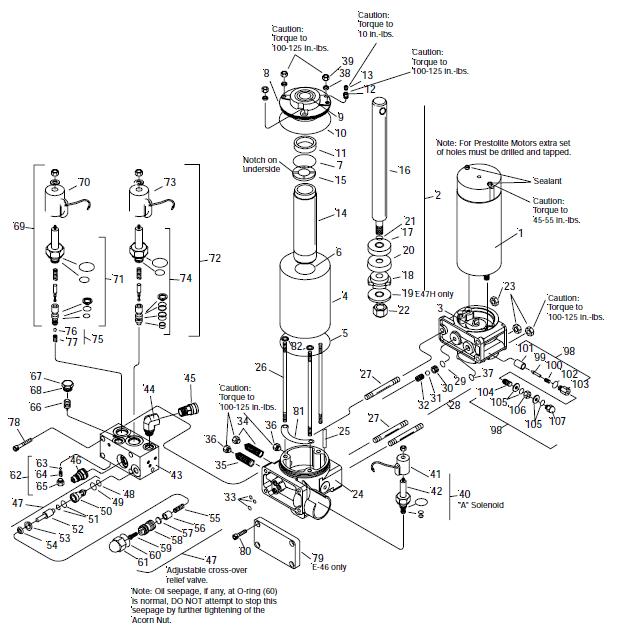 Meyers wiring manual on