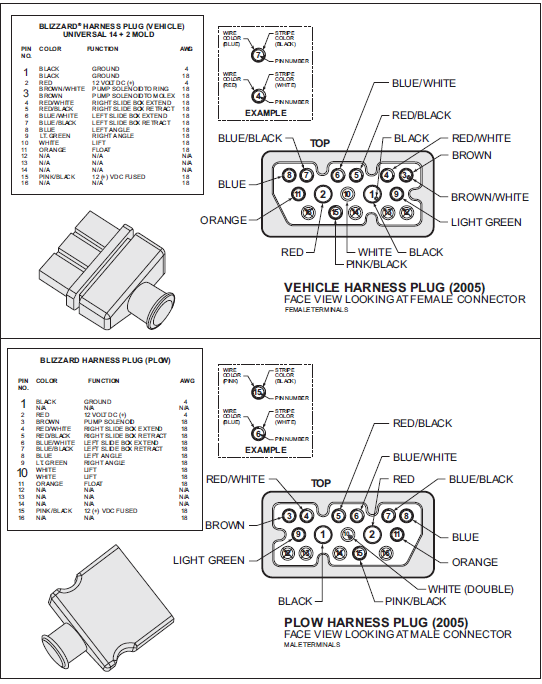 hhds fisher minute mount light wiring diagram wiring diagram and fisher plow wiring diagram 3 plug to 2 plug at n-0.co