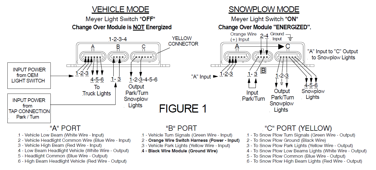 Sno Way Plow Wiring Diagram Manual E Books Harness Freebootstrapthemes Co U202207116 Nite Saber Module Light
