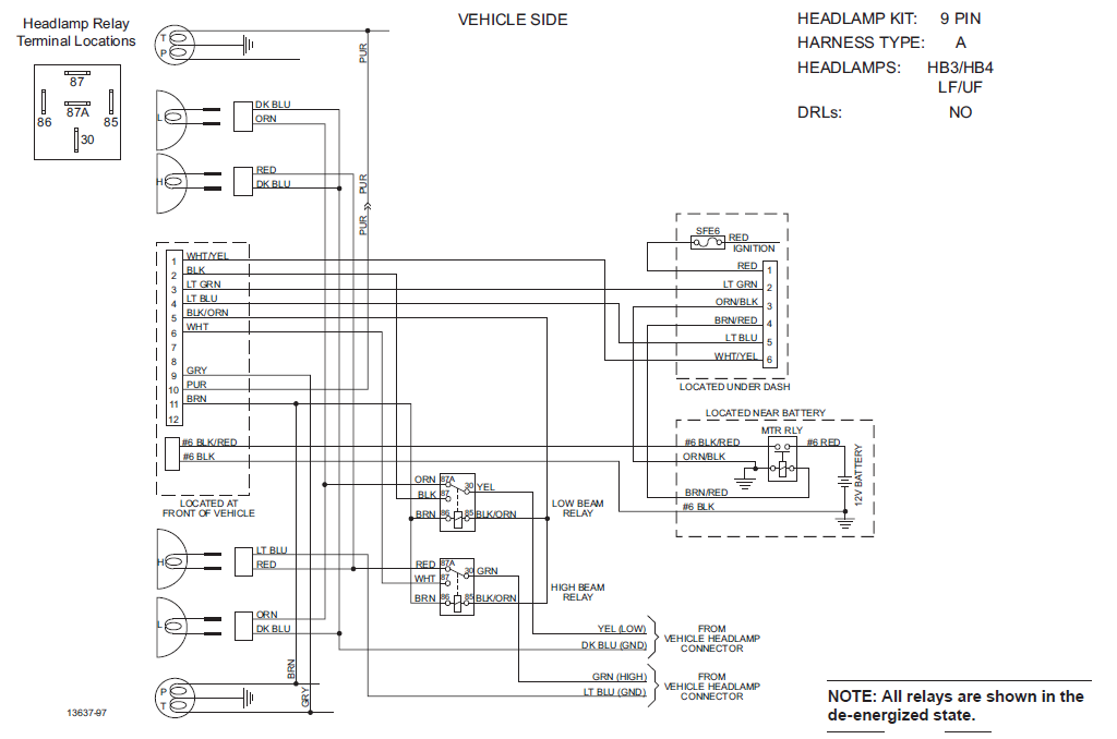 Fisher Headlight Wiring Diagram from www.storksplows.com