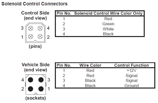 85250 western utv impact v plow joystick control 4 pin white plug