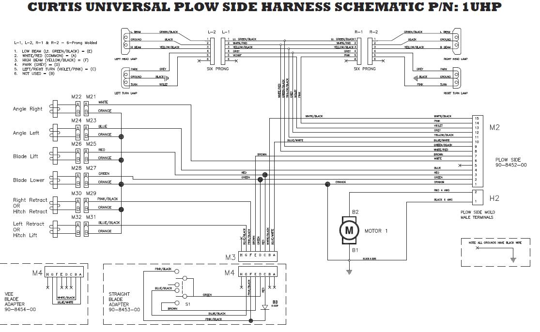 Curtis Plow Side 2 Plug Wiring Kit Sno