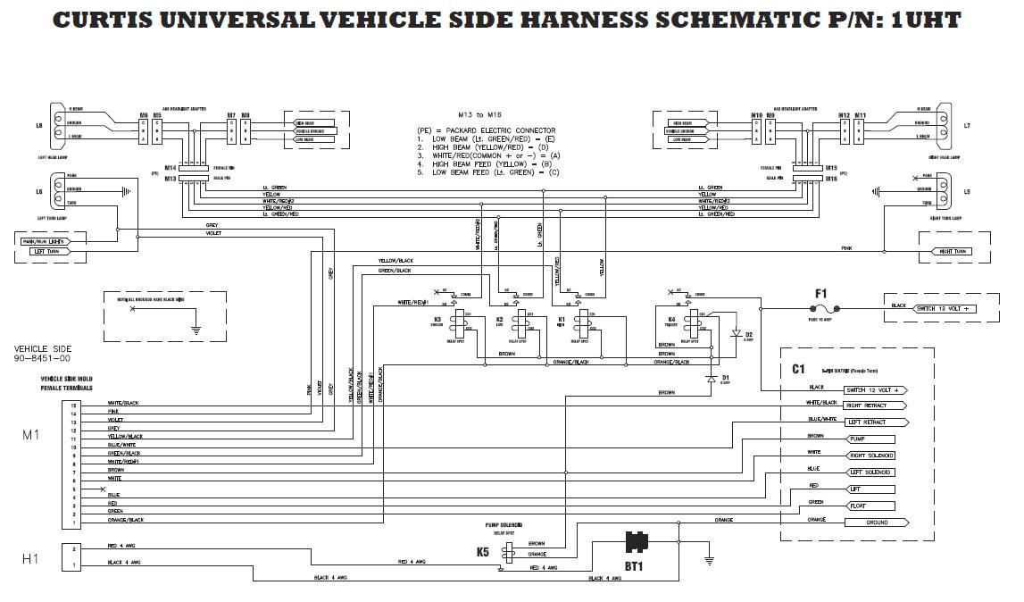 Curti Plow Light Wiring Schematic - Automotive Diagrams Design salad -  salad.radioe.itRadio e