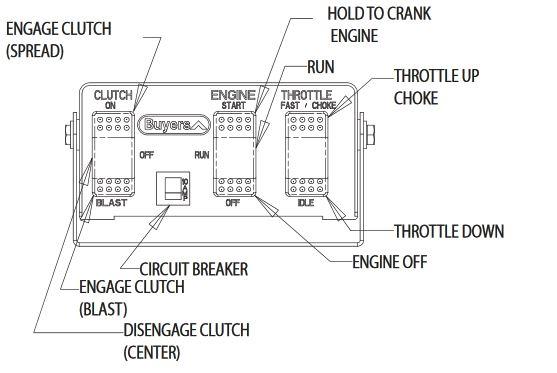 Salt Dogg Wiring Diagram Pietrodavico It Electron Movement Electron Movement Pietrodavico It