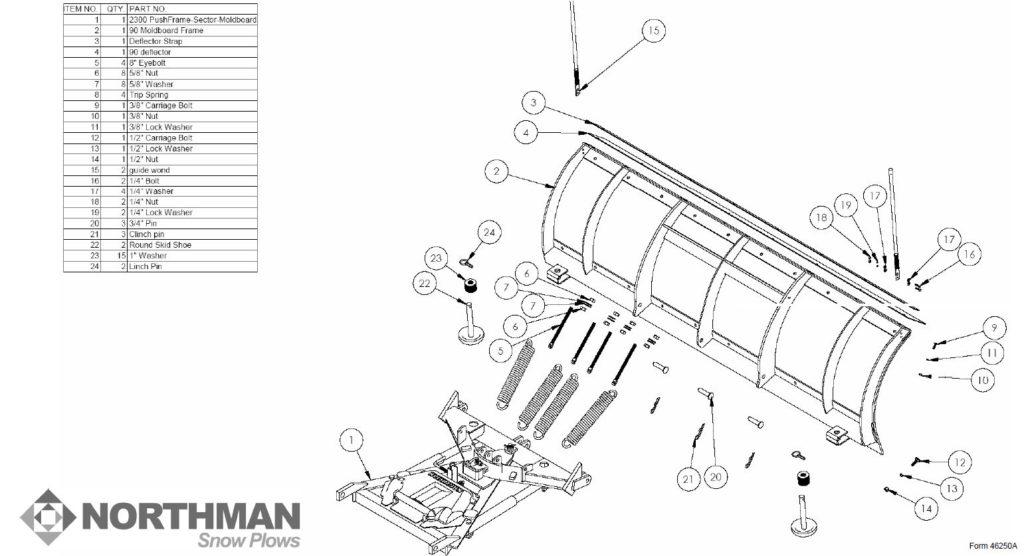 Northman Snow Plow Wiring Diagram 2008 Audi A4 Engine Diagram Wiring Diagram Schematics